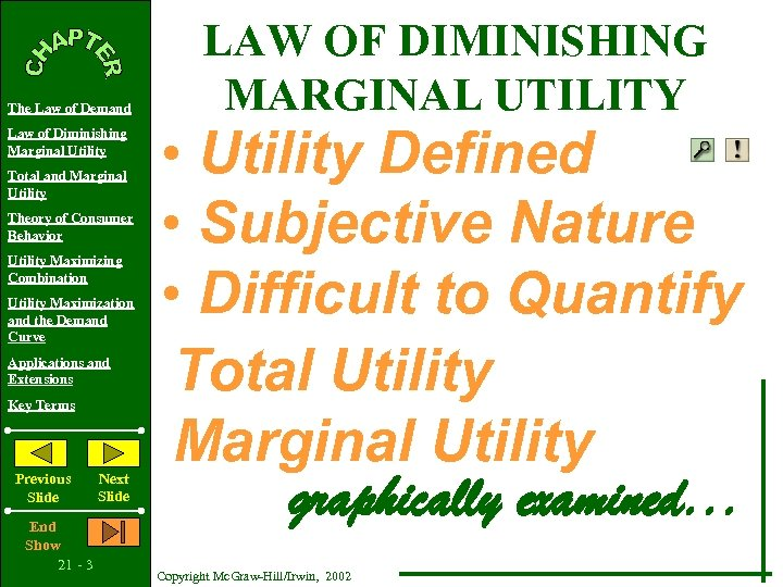 The Law of Demand Law of Diminishing Marginal Utility Total and Marginal Utility Theory