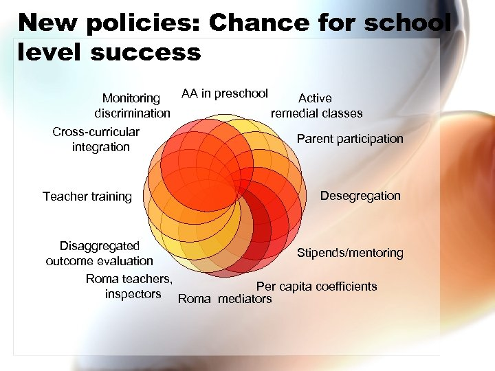 New policies: Chance for school level success AA in preschool Active Monitoring remedial classes