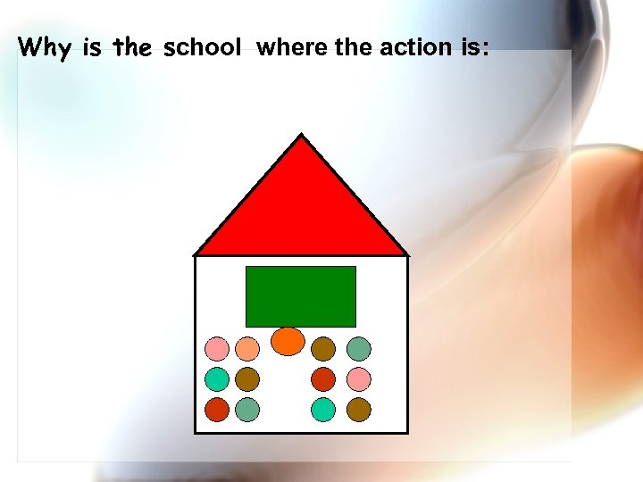 Why is the school where the action is:
