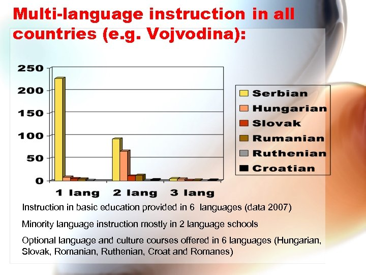 Multi-language instruction in all countries (e. g. Vojvodina): Instruction in basic education provided in