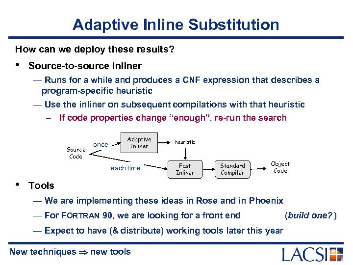 Adaptive Inline Substitution How can we deploy these results? • Source-to-source inliner — Runs