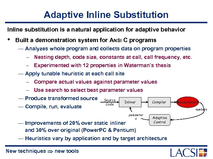 Adaptive Inline Substitution Inline substitution is a natural application for adaptive behavior • Built