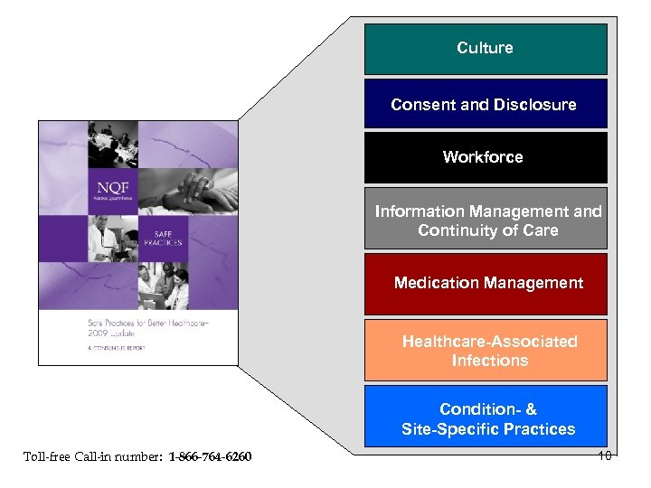 Culture Consent & Disclosure Consent and Disclosure Workforce Information Management and Continuity of Care