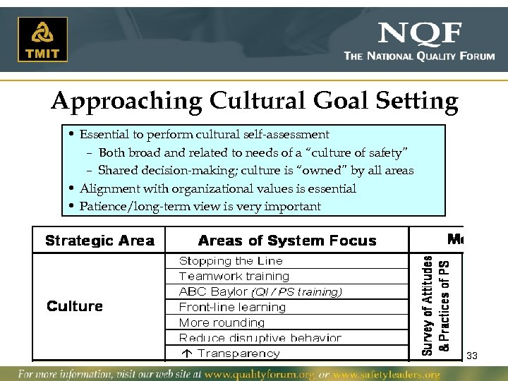 Approaching Cultural Goal Setting • Essential to perform cultural self-assessment – Both broad and