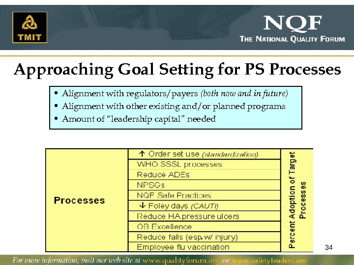 Approaching Goal Setting for PS Processes • Alignment with regulators/payers (both now and in