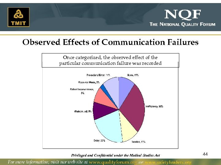 Observed Effects of Communication Failures Once categorized, the observed effect of the particular communication