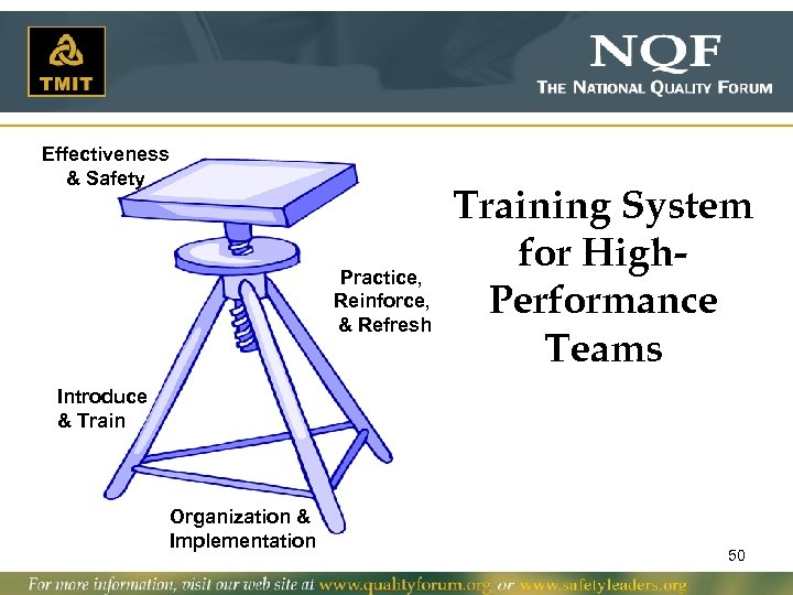 Effectiveness & Safety Practice, Reinforce, & Refresh Training System for High. Performance Teams Introduce