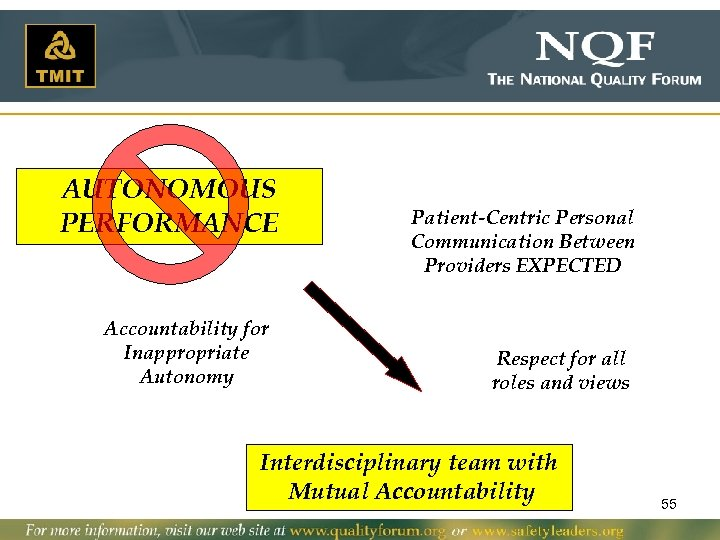 AUTONOMOUS PERFORMANCE Accountability for Inappropriate Autonomy Patient-Centric Personal Communication Between Providers EXPECTED Respect for