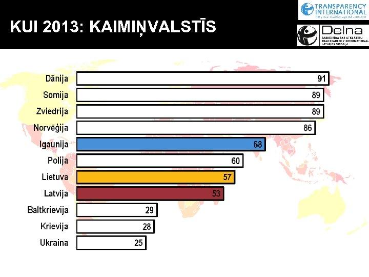 KUI 2013: KAIMIŅVALSTĪS