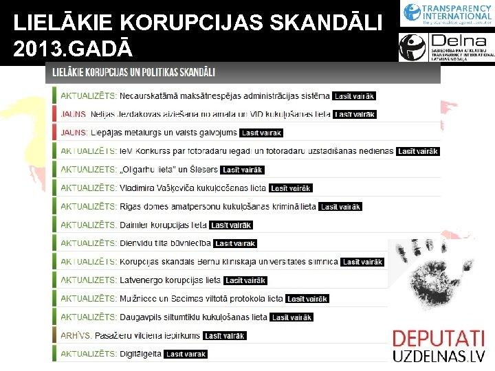 LIELĀKIE KORUPCIJAS SKANDĀLI 2013. GADĀ