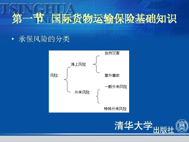 第一节 国际货物运输保险基础知识 • 承保风险的分类