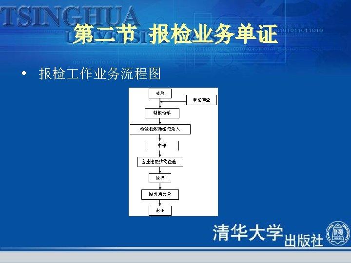 第二节 报检业务单证 • 报检 作业务流程图