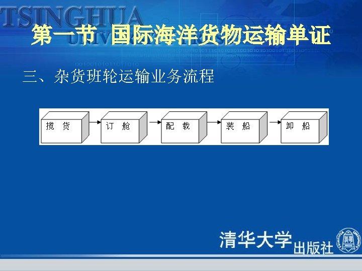 第一节 国际海洋货物运输单证 三、杂货班轮运输业务流程