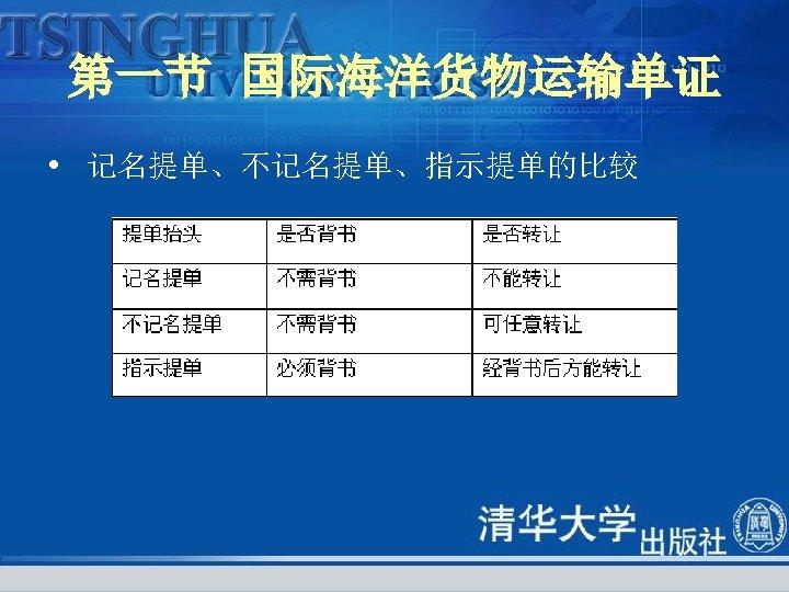 第一节 国际海洋货物运输单证 • 记名提单、不记名提单、指示提单的比较