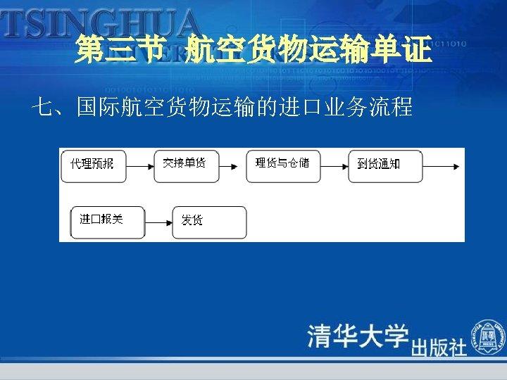 第三节 航空货物运输单证 七、国际航空货物运输的进口业务流程