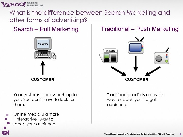What is the difference between Search Marketing and other forms of advertising? Traditional –