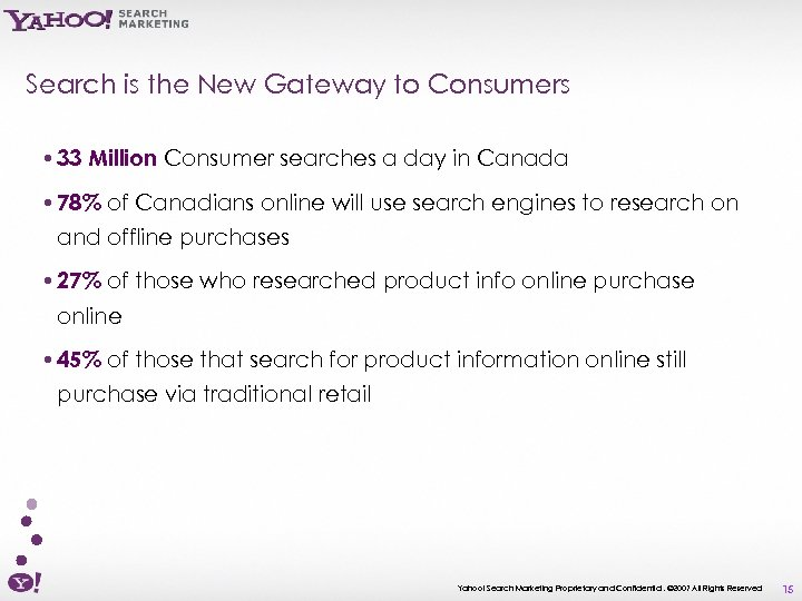 Search is the New Gateway to Consumers • 33 Million Consumer searches a day