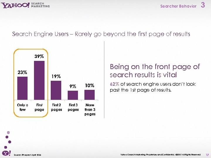 Searcher Behavior 3 Search Engine Users – Rarely go beyond the first page of