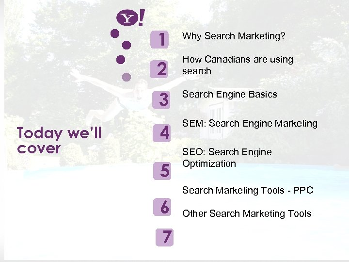 1 2 How Canadians are using search 3 Today we'll cover Why Search Marketing?
