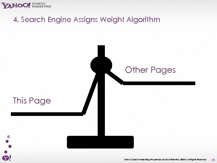 4. Search Engine Assigns Weight Algorithm Other Pages This Page Yahoo! Search Marketing Proprietary