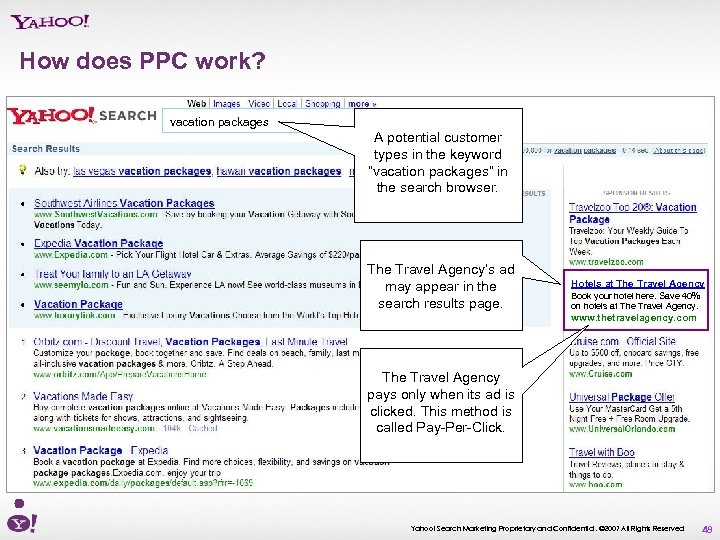 "How does PPC work? vacation packages A potential customer types in the keyword ""vacation"