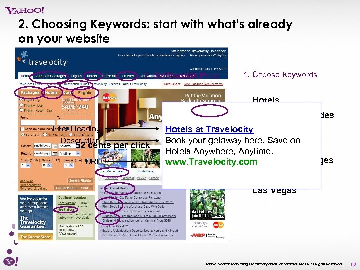2. Choosing Keywords: start with what's already on your website 3. Set. Create Ad.