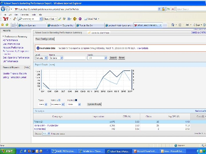 6. Track your results – Daily performance report Yahoo! Search Marketing Proprietary and Confidential.