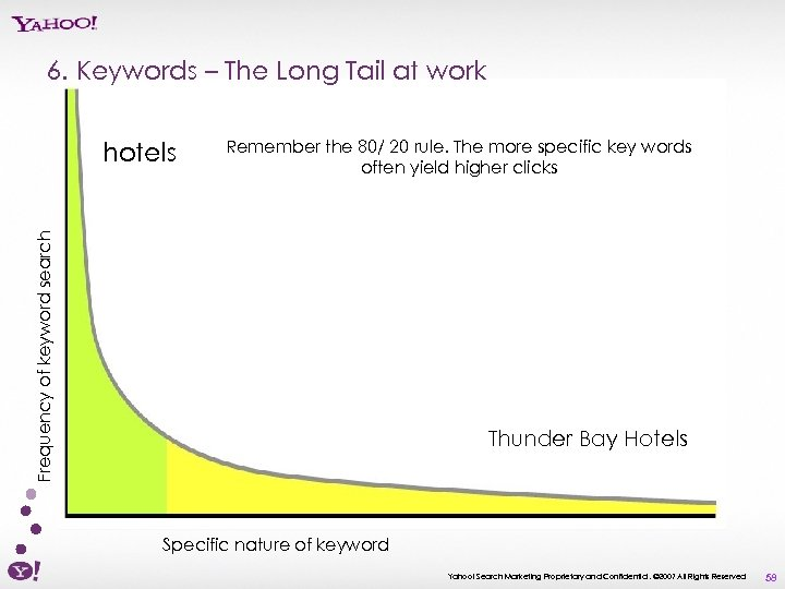 6. Keywords – The Long Tail at work Remember the 80/ 20 rule. The