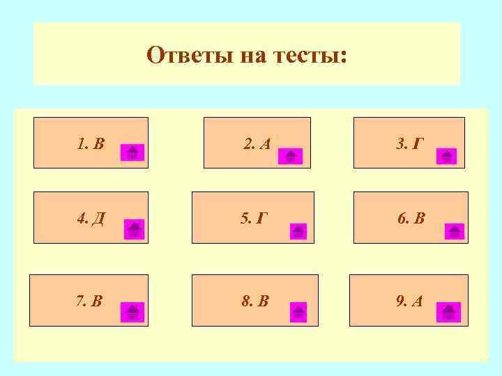 Ответы на тесты: 1. В 2. А 3. Г 4. Д 5. Г 6.