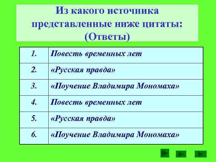 Из какого источника представленные ниже цитаты: (Ответы) 1. Повесть временных лет 2. «Русская правда»
