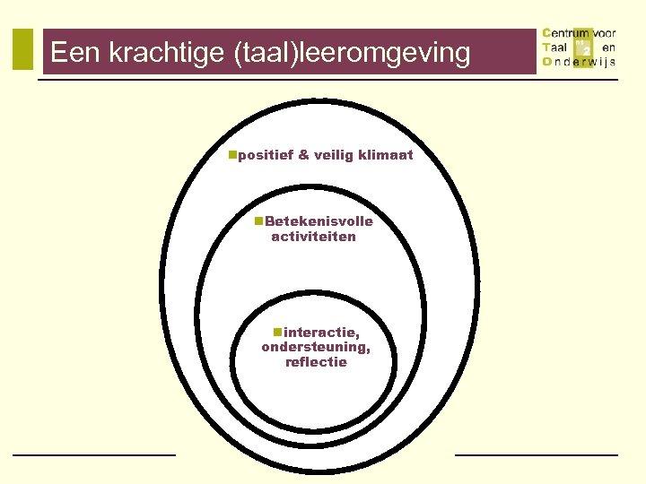 Een krachtige (taal)leeromgeving npositief & veilig klimaat n. Betekenisvolle activiteiten ninteractie, ondersteuning, reflectie