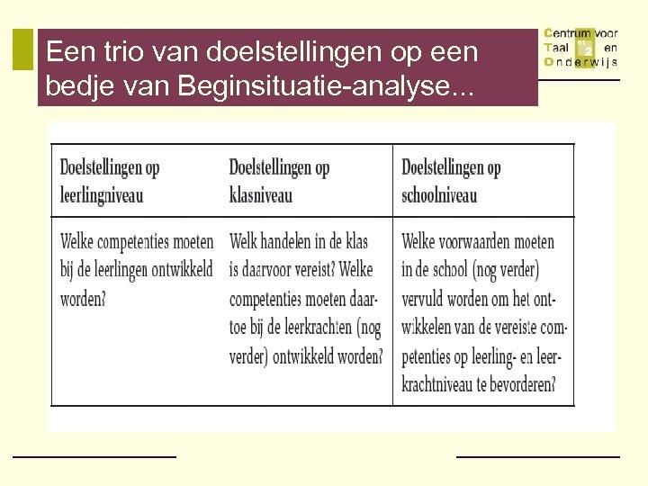 Een trio van doelstellingen op een bedje van Beginsituatie-analyse. . .