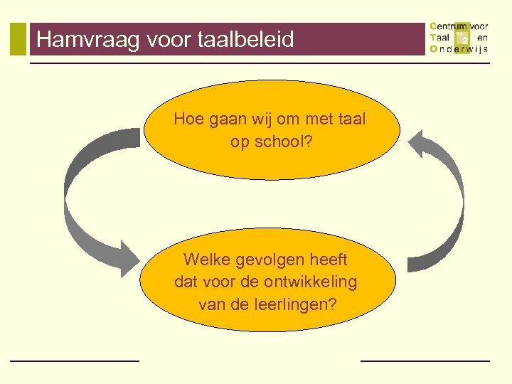 Hamvraag voor taalbeleid Hoe gaan wij om met taal op school? Welke gevolgen heeft