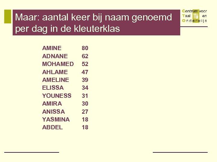 Maar: aantal keer bij naam genoemd per dag in de kleuterklas AMINE ADNANE MOHAMED