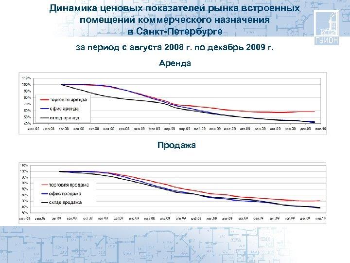 Динамика ценовых показателей рынка встроенных помещений коммерческого назначения в Санкт-Петербурге за период с августа