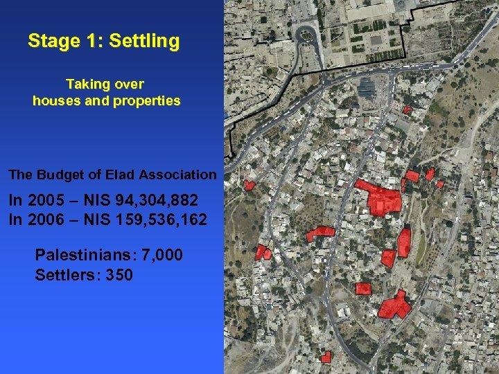 Stage 1: Settling Taking over houses and properties The Budget of Elad Association In