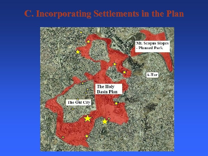 C. Incorporating Settlements in the Plan