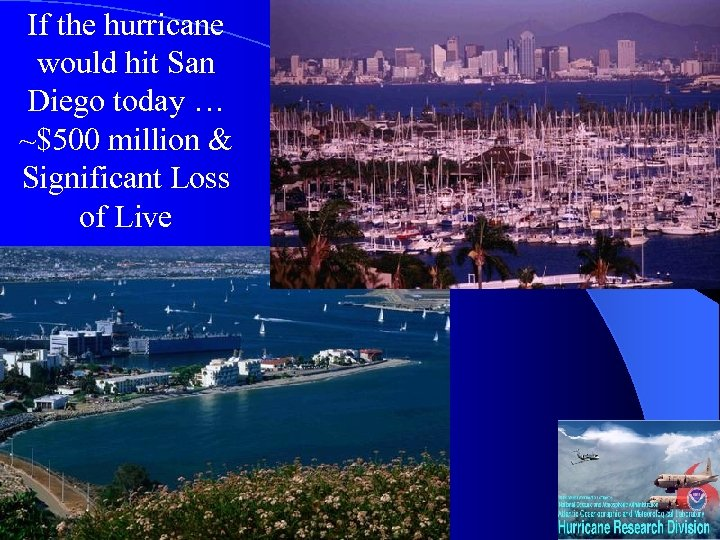 If the hurricane would hit San Diego today … ~$500 million & Significant Loss