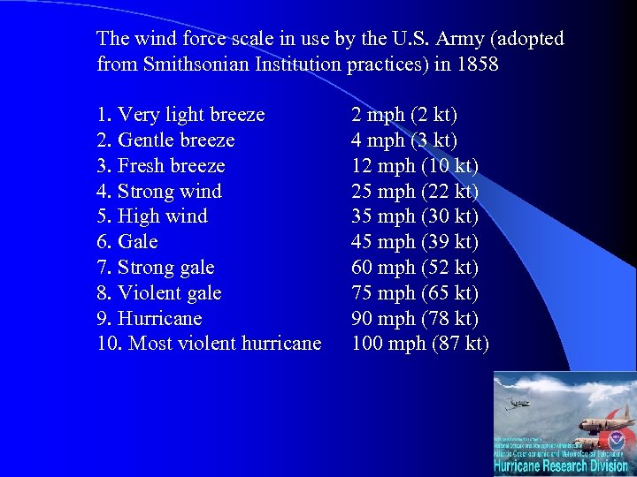 The wind force scale in use by the U. S. Army (adopted from Smithsonian