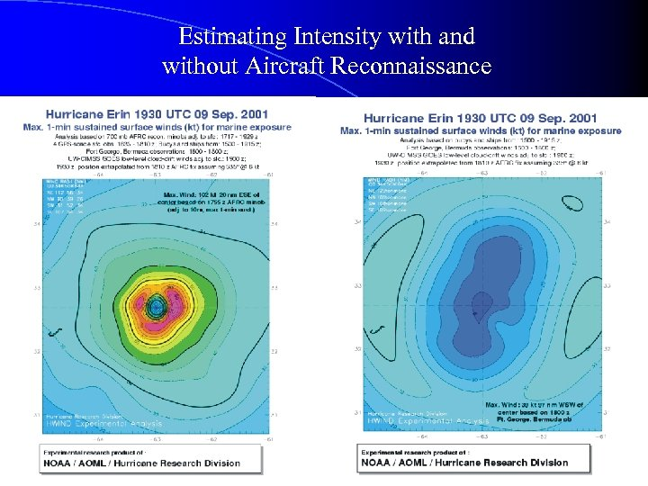 Estimating Intensity with and without Aircraft Reconnaissance