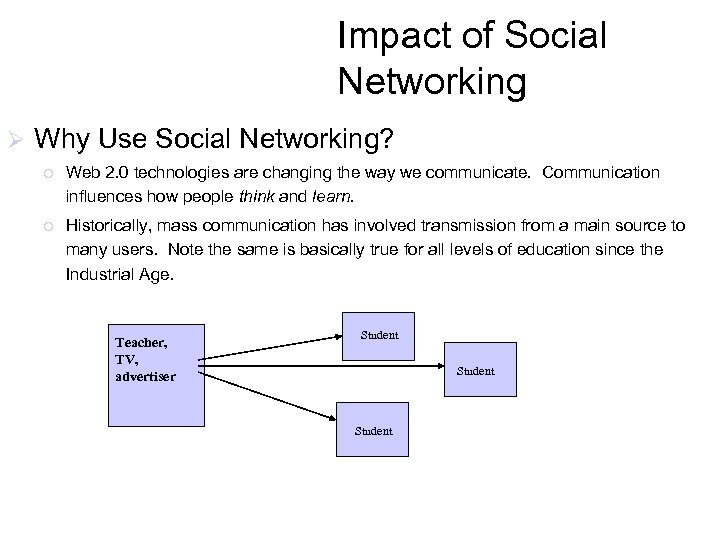 Impact of Social Networking Ø Why Use Social Networking? ¡ Web 2. 0 technologies