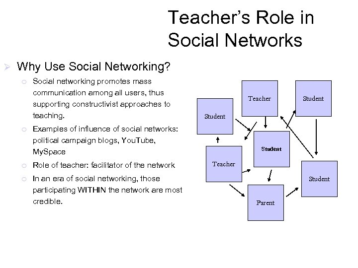 Teacher's Role in Social Networks Ø Why Use Social Networking? ¡ ¡ Social networking