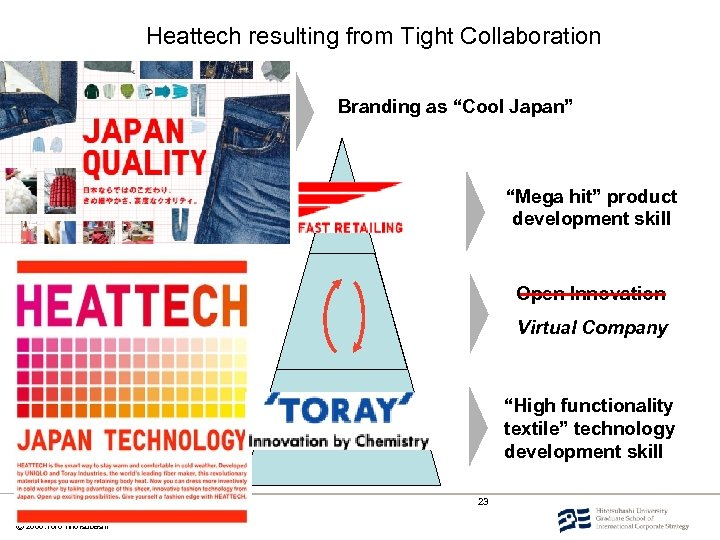 """Ⓒ 2008. Toro Hitotsubashi Heattech resulting from Tight Collaboration Branding as """"Cool Japan"""""""
