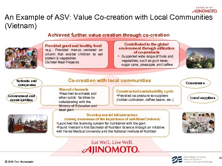 An Example of ASV: Value Co-creation with Local Communities (Vietnam) Achieved further value creation