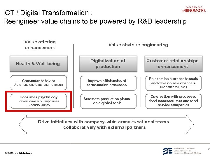 ICT / Digital Transformation : Reengineer value chains to be powered by R&D leadership