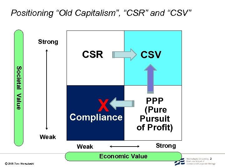 "Positioning ""Old Capitalism"", ""CSR"" and ""CSV"" Strong CSR Societal Value       Ⓒ 2008. Toro"