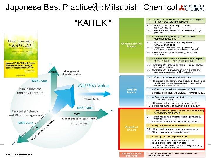 "Japanese Best Practice④:Mitsubishi Chemical       Ⓒ 2008. Toro Hitotsubashi ""KAITEKI"" 29"