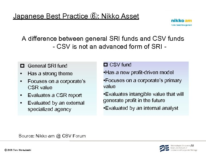Japanese Best Practice ⑥: Nikko Asset A difference between general SRI funds and CSV