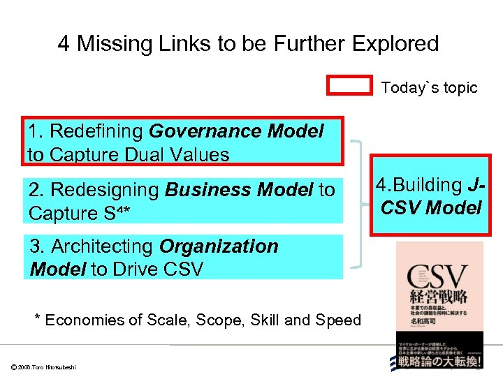 4 Missing Links to be Further Explored Today`s topic 1. Redefining Governance Model to