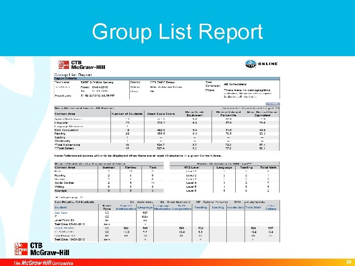 Group List Report 29
